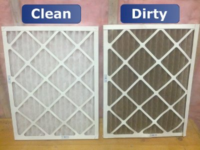 The importance of changing the air filters in your central air green apple mechanical - What kind of air conditioner should you choose for your home ...