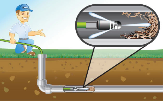 Most Common Summer Plumbing Problems — And How To Solve Them